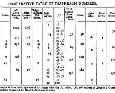 Diaphragm_Numbers_Title